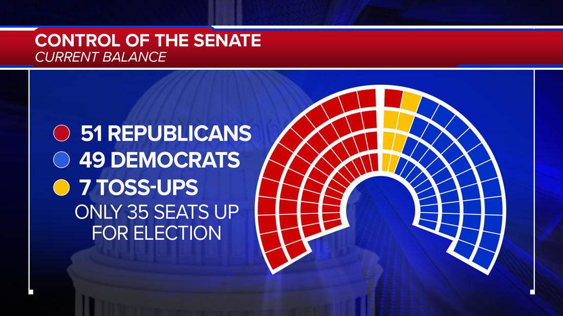 Senate Seats