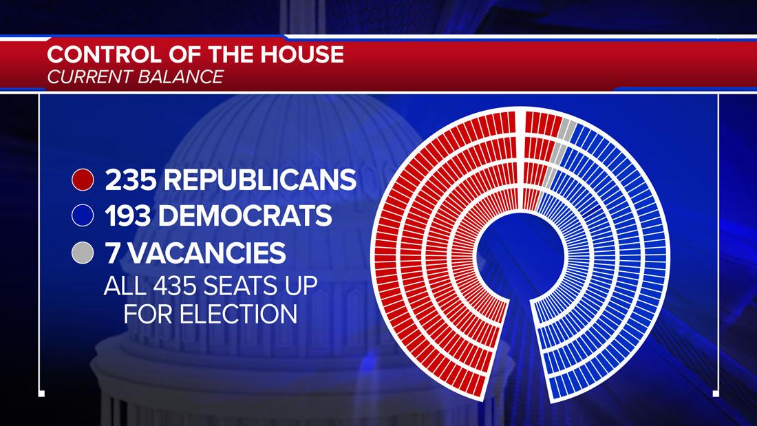 House Seats